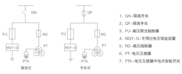 mqy(j)过电压抑制柜(聚优柜)
