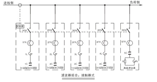 MQLC低压无源滤波补偿装置 - 明清电力低压产品 - 安徽明清电力科技有限公司|MQX消弧柜|MQY过电压抑制柜|MQJ聚优柜|MQBT大容量防爆型免维护过电压保护器|MQKC开关柜智能操控装置|MQDOZ电网运行设备绝缘在线监测装置